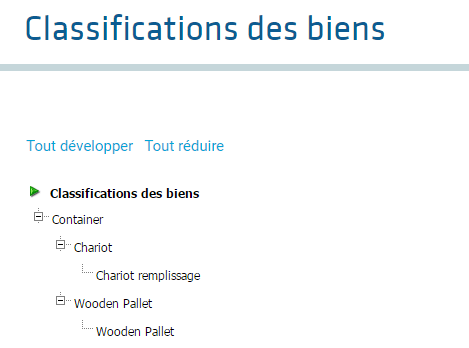 FrenchClassifications