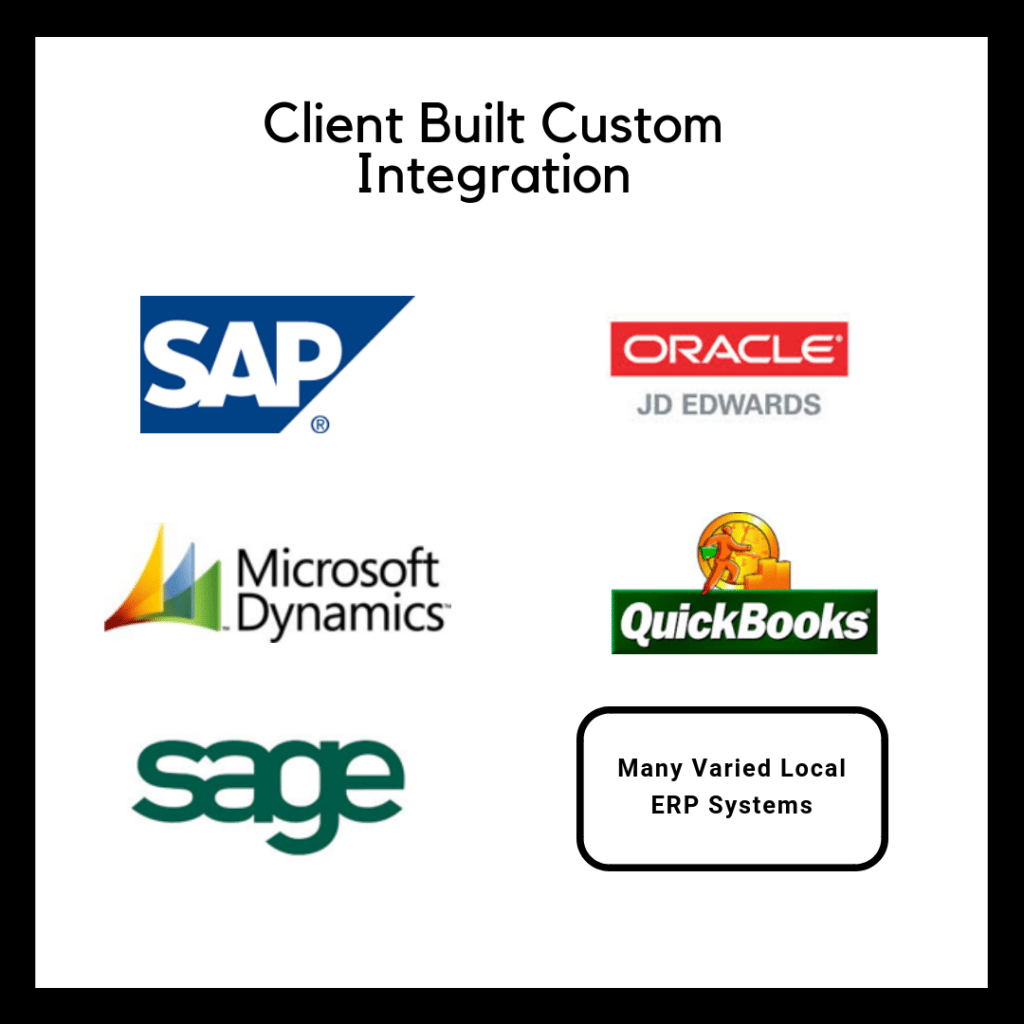 Client Built Integration